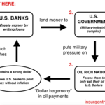 NEW WORLD ORDER, Part II: War, The Petrodollar, And U.S. Imperial Grand Strategy